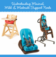 Understanding Minimal, Mild & Moderate Support Needs