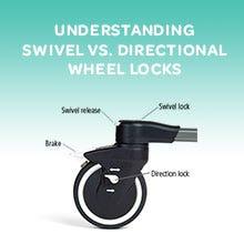 Understanding Swivel Wheel Locks vs. Directional Wheel Locks