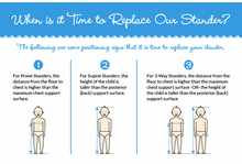 When Is It Time To Replace Our Stander?